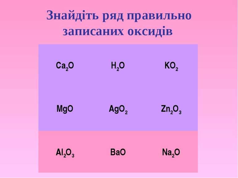 Знайдіть ряд правильно записаних оксидів Ca2O H2O KO2 MgO AgO2 Zn2O3 Al2O3 Ba...