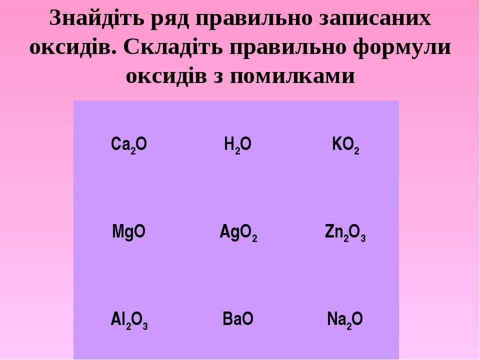 Знайдіть ряд правильно записаних оксидів. Складіть правильно формули оксидів ...
