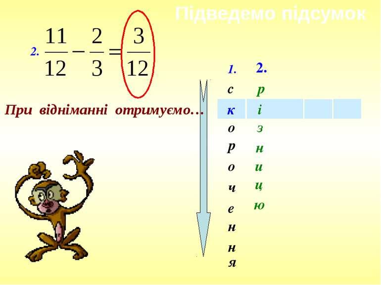 1. 2. При відніманні отримуємо… 2. и р і з н ю ц с е н ч о н р я к о Підведем...
