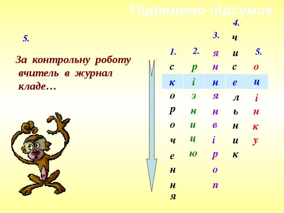 5. За контрольну роботу вчитель в журнал кладе… ц о і к у н 5. ч л е н с ь и ...