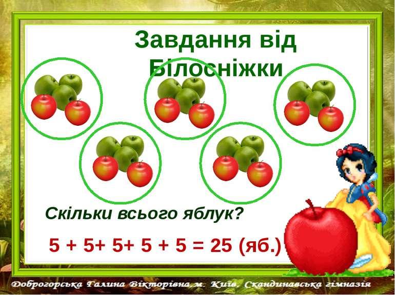 Скільки всього яблук? Завдання від Білосніжки 5 + 5+ 5+ 5 + 5 = 25 (яб.)