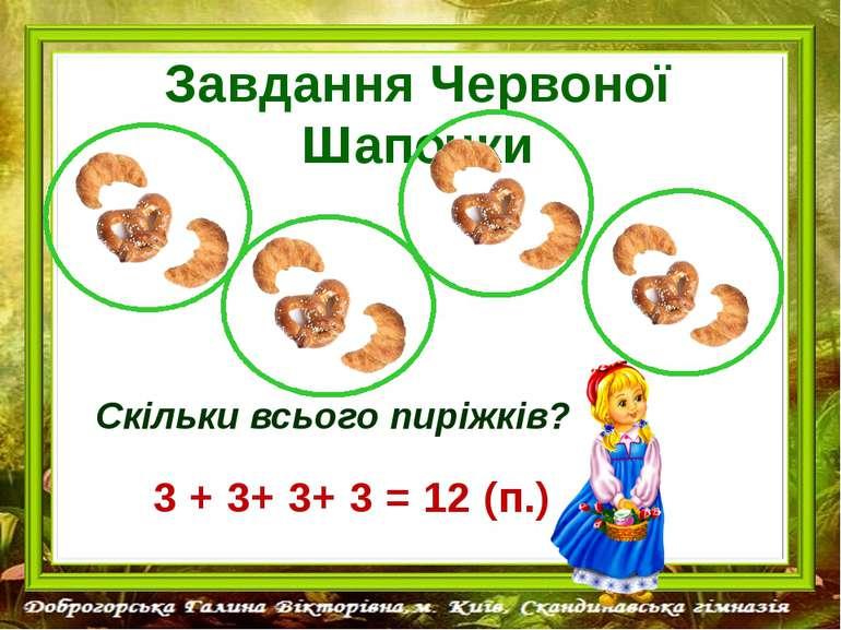 Завдання Червоної Шапочки Скільки всього пиріжків? 3 + 3+ 3+ 3 = 12 (п.)