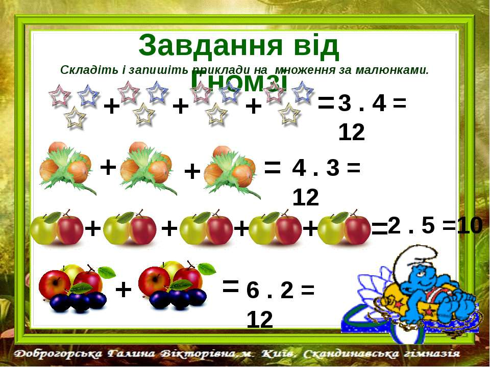 Завдання від Гномзі Складіть і запишіть приклади на множення за малюнками. + ...