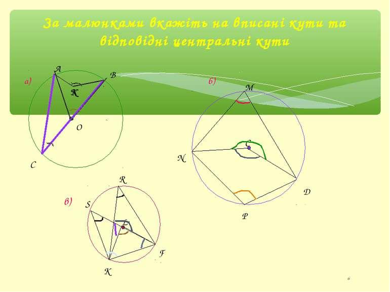 За малюнками вкажіть на вписані кути та відповідні центральні кути * А В О С ...