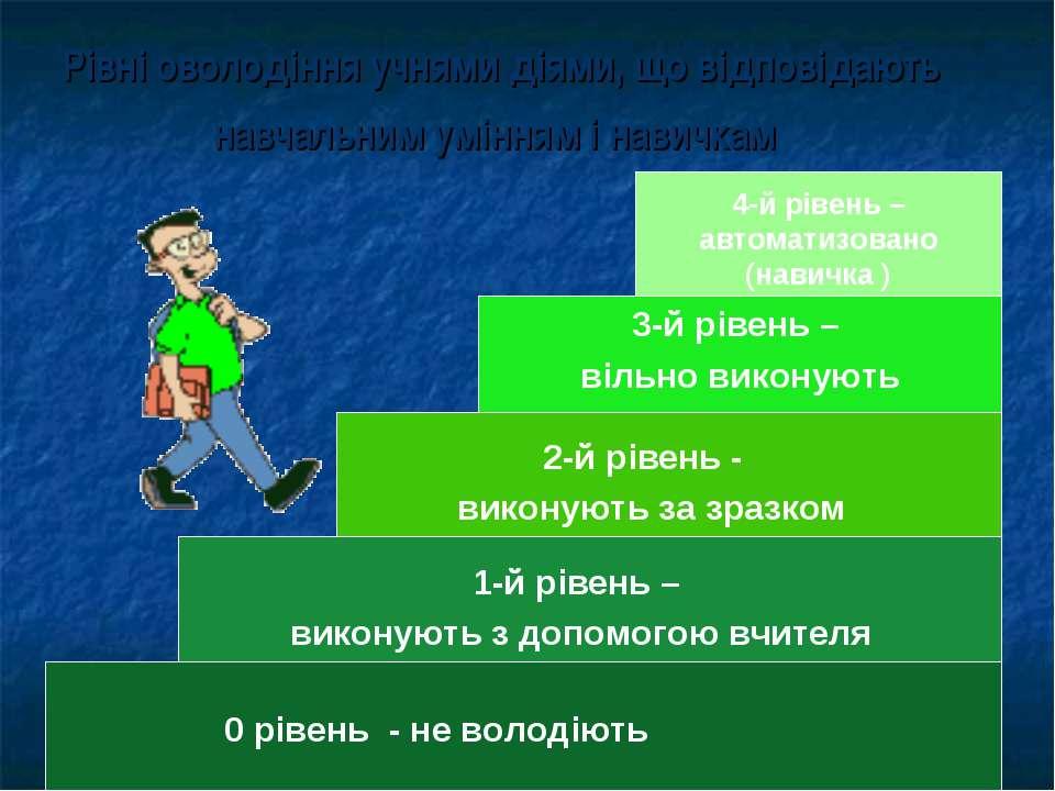 Рівні оволодіння учнями діями, що відповідають навчальним умінням і навичкам