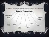 Відновіть за датами основні події з життя письменника Василя Стефаника 14 тра...