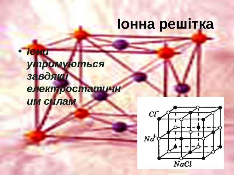 Іонна решітка Іони утримуються завдяки електростатичним силам