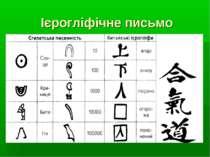 Ієрогліфічне письмо