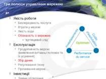Три полюси управління мережею Якість роботи Безперервність послуги Втрати у м...
