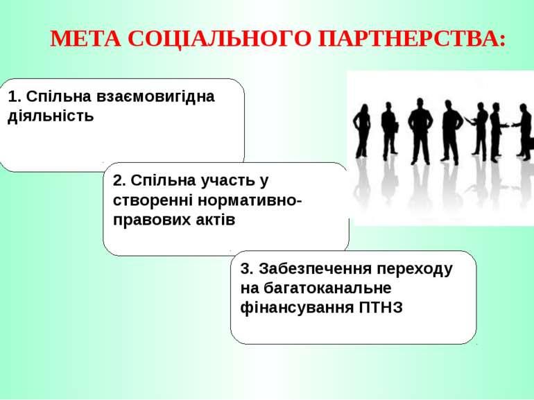 1. Спільна взаємовигідна діяльність 2. Спільна участь у створенні нормативно-...