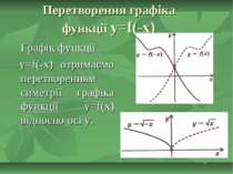 Перетворення графіка функції y=f(-x) Графік функції y=f(-x) отримаємо перетво...