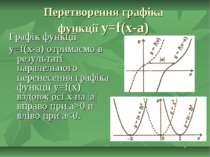 Перетворення графіка функції y=f(x-a) Графік функції y=f(x-a) отримаємо в рез...