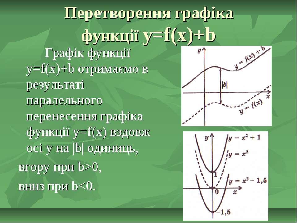 Перетворення графіка функції y=f(x)+b Графік функції y=f(x)+b отримаємо в рез...