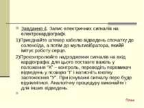 Завдання 4. Запис електричних сигналів на електрокардіографі. 1)Приєднайте шт...