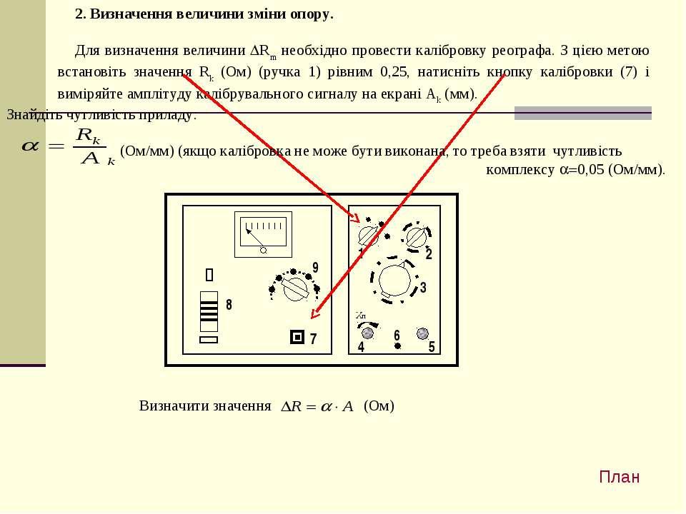 2. Визначення величини зміни опору. Для визначення величини DRm необхідно про...