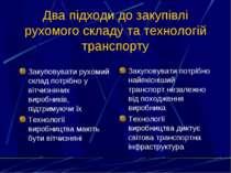 Два підходи до закупівлі рухомого складу та технологій транспорту Закуповуват...