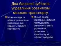 Два бачення суб'єктів управління розвитком міського транспорту Міська влада т...