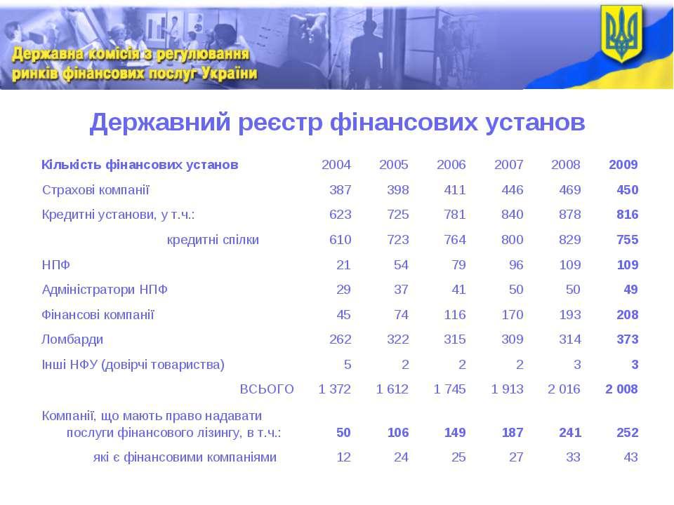 Державний реєстр фінансових установ