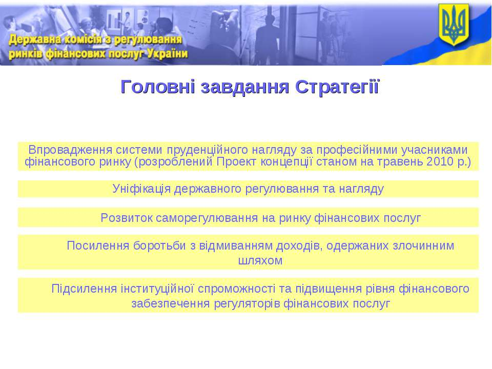 Головні завдання Стратегії Впровадження системи пруденційного нагляду за проф...
