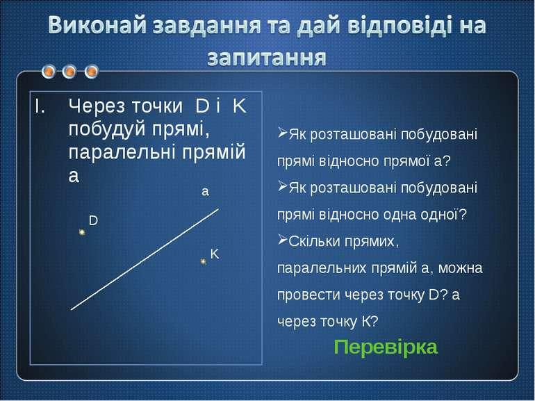 Через точки D і K побудуй прямі, паралельні прямій a D K a Як розташовані поб...