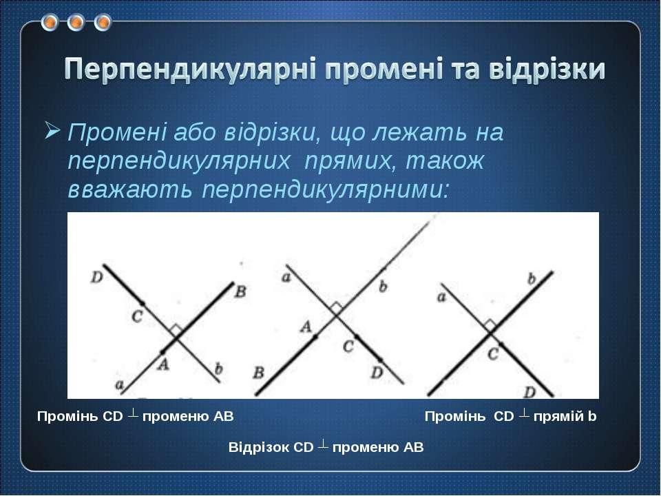 Промені або відрізки, що лежать на перпендикулярних прямих, також вважають пе...