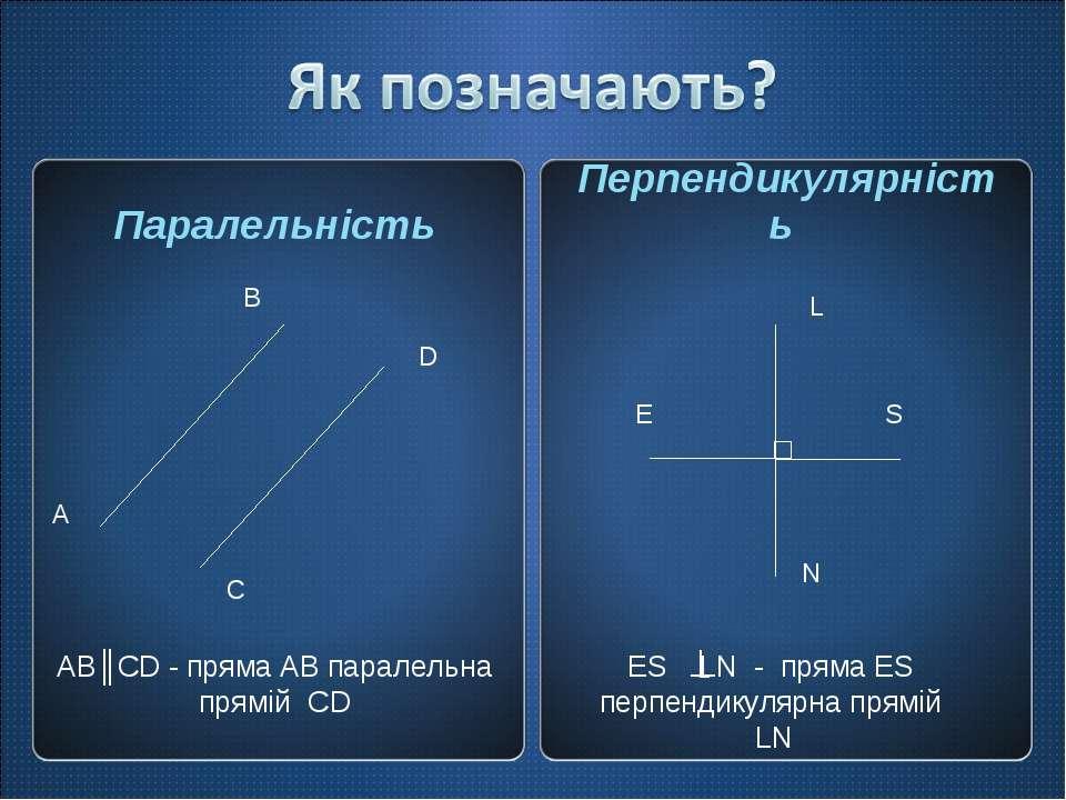 Паралельність Перпендикулярність A B D C AB║CD - пряма AB паралельна прямій C...