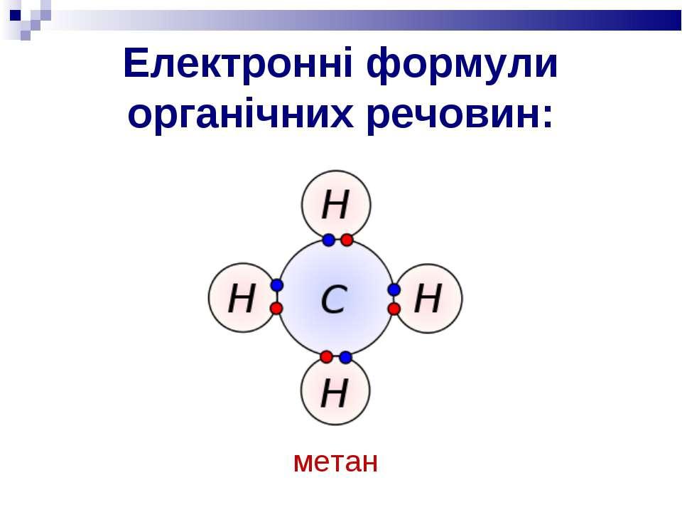 Електронні формули органічних речовин: метан