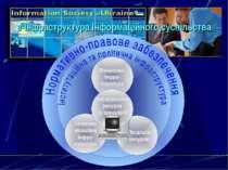 e-інфраструктура Інформаційного суспільства Людськи ресурси Телекому нікаційн...