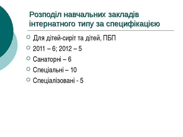 Розподіл навчальних закладів інтернатного типу за специфікацією Для дітей-сир...