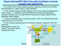 Проекти Spring MVC Web. Потік робіт (workflow) та ключові складові таких прое...