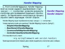 Handler Mapping Handler Mapping задає відображення (map) «ресурс» --> «контро...
