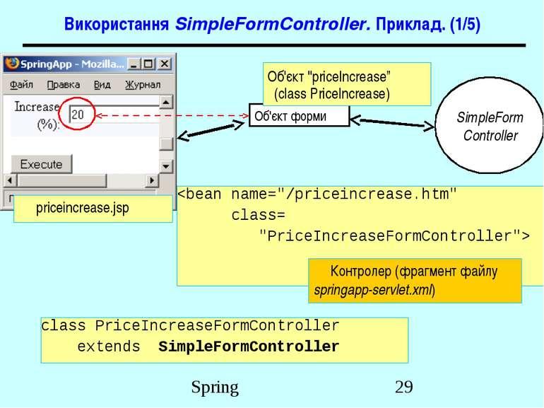 Використання SimpleFormController. Приклад. (1/5) Об'єкт форми SimpleForm Con...