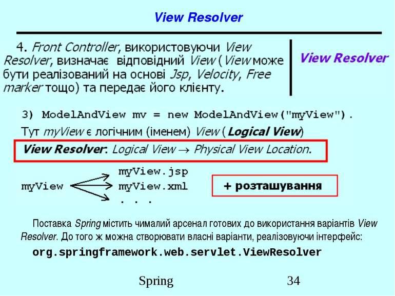 View Resolver Поставка Spring містить чималий арсенал готових до використання...