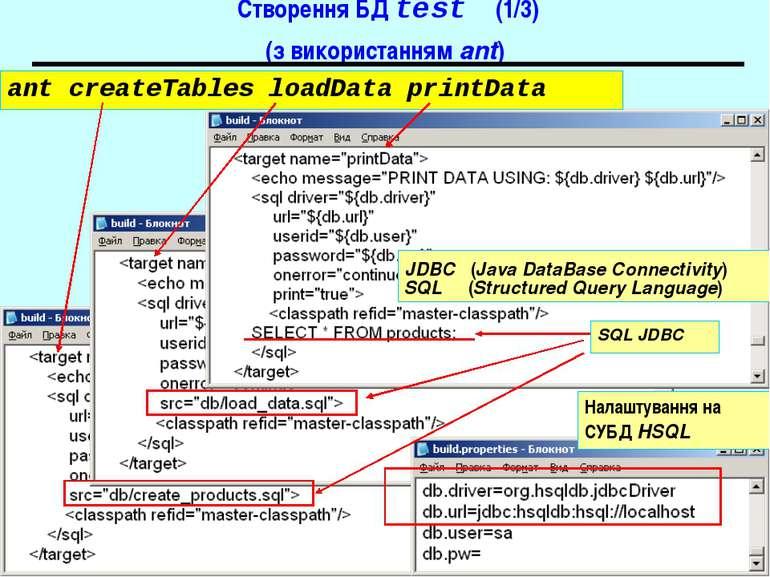 Створення БД test (1/3) (з використанням ant) ant createTables loadData print...