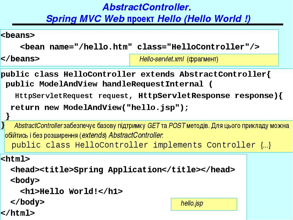 AbstractController. Spring MVC Web проект Hello (Hello World !) Hello-servlet...