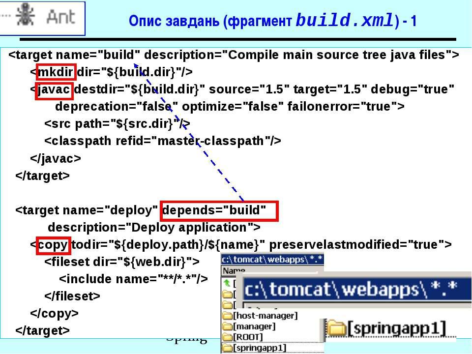 Опис завдань (фрагмент build.xml) - 1 Spring