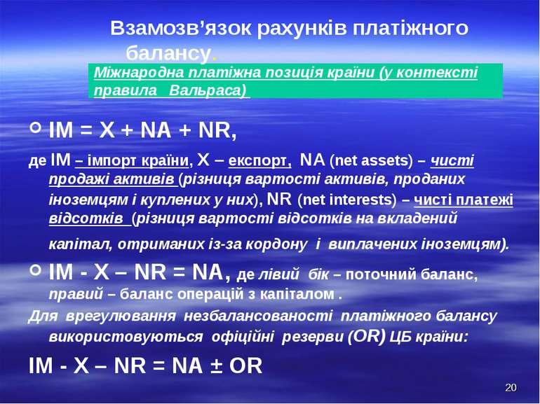 Міжнародна платіжна позиція країни (у контексті правила Вальраса) IM = X + NA...