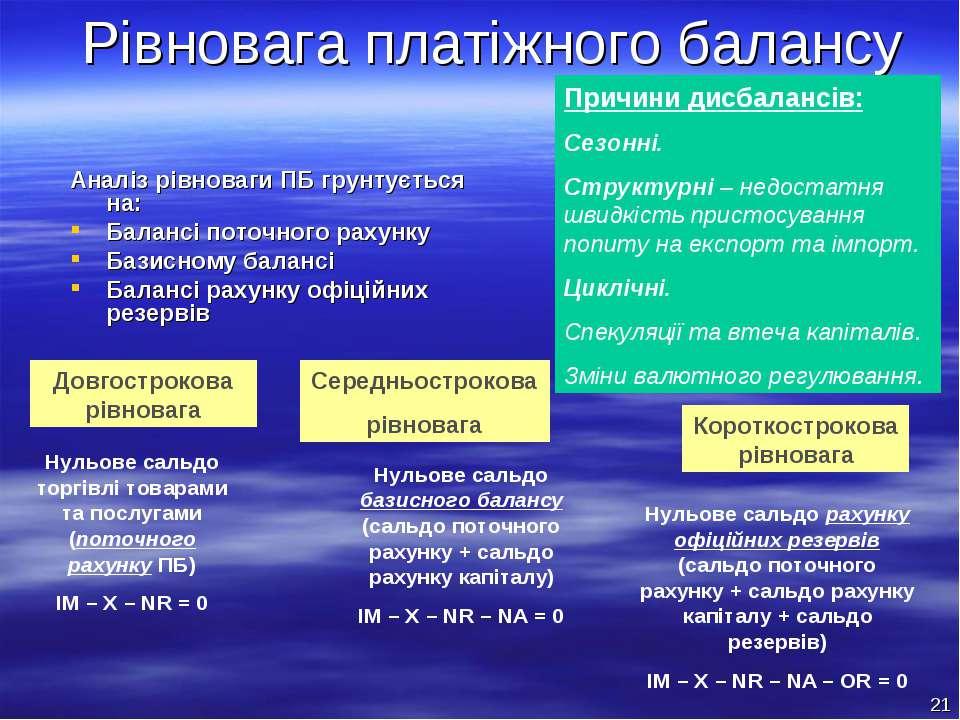 Рівновага платіжного балансу Аналіз рівноваги ПБ грунтується на: Балансі пото...