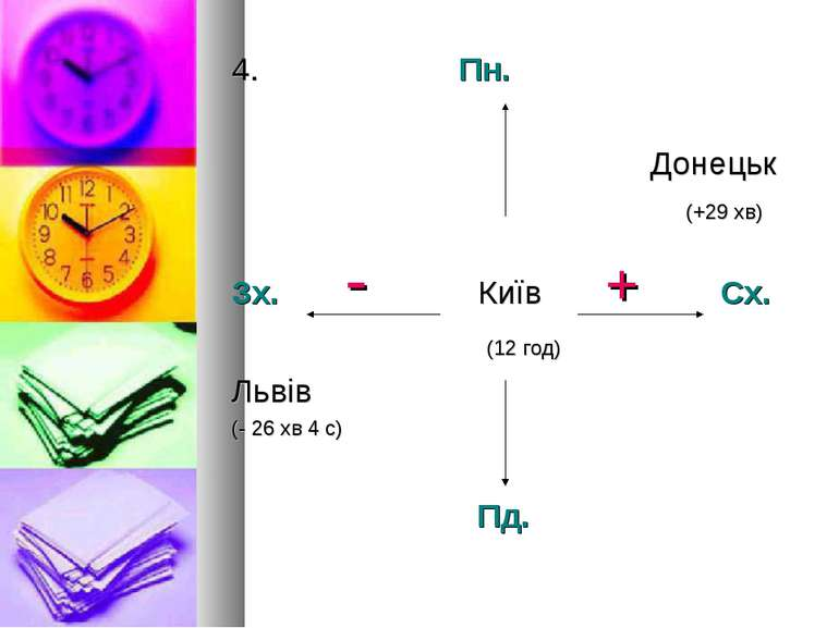 4. Пн. Донецьк (+29 хв) Зх. - Київ + Сх. (12 год) Львів (- 26 хв 4 с) Пд.