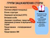 ГРУПИ ЗАЦІКАВЛЕНИХ СТОРІН Групи протесту Політики (обрані посадовці) Бізнес с...