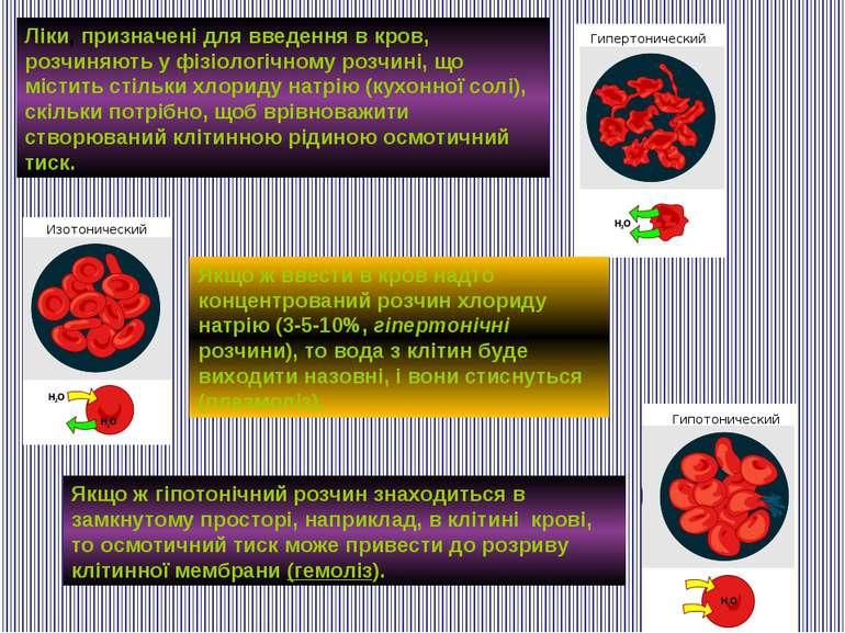 Якщо ж гіпотонічний розчин знаходиться в замкнутому просторі, наприклад, в кл...