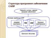 Структура програмного забезпечення САПР *