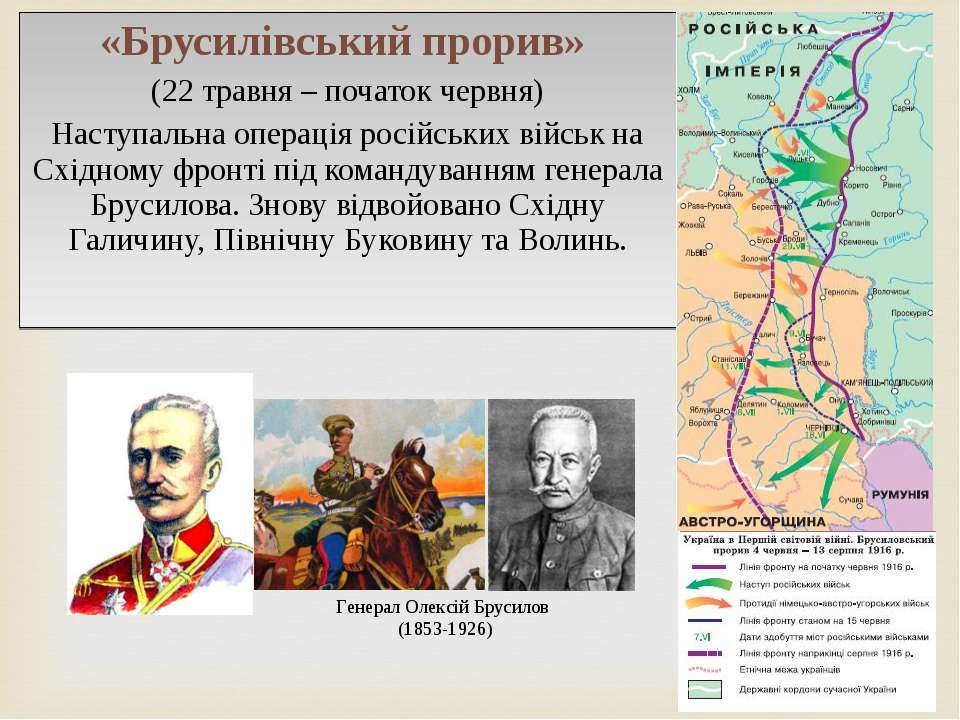«Брусилівський прорив» (22 травня – початок червня) Наступальна операція росі...