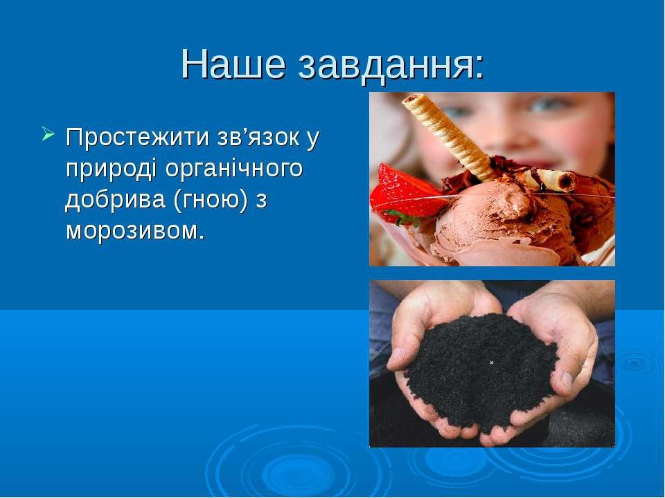 Наше завдання: Простежити зв'язок у природі органічного добрива (гною) з моро...