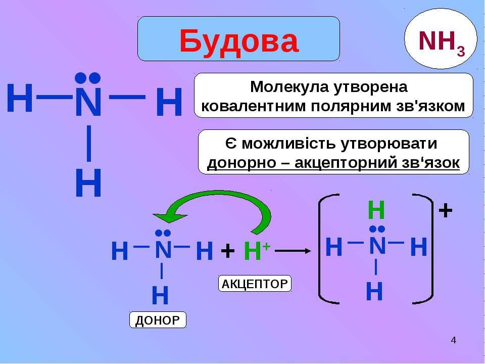 * H Будова N H H •• Є можливість утворювати донорно – акцепторний зв'язок Мол...