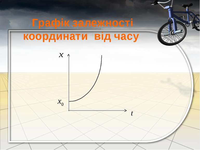 Графік залежності координати від часу