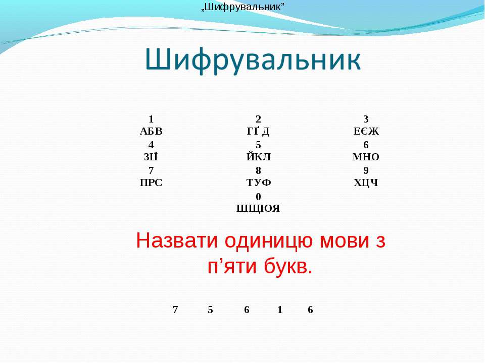 """""""Шифрувальник"""" Назвати одиницю мови з п'яти букв. 1 АБВ 2 ГҐ Д 3 ЕЄЖ 4 ЗІЇ 5 ..."""