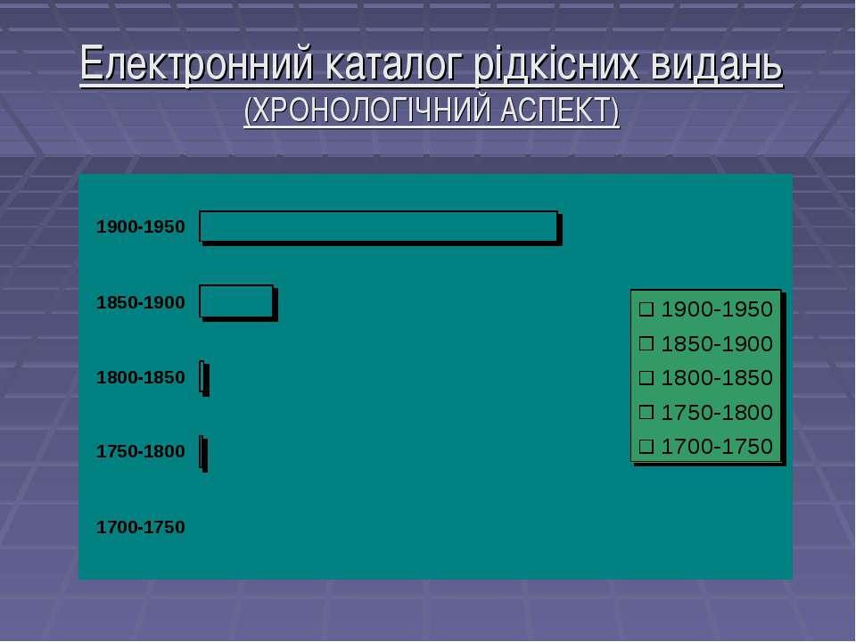 Електронний каталог рідкісних видань (ХРОНОЛОГІЧНИЙ АСПЕКТ)