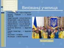 Вихованці училища Станкова Карина – з вільної боротьби Руслана Петришин – з в...