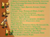 1) Данило Галицький, Карл Сміливий, Ахіллесова П'ята, Олександр Невський, Нес...